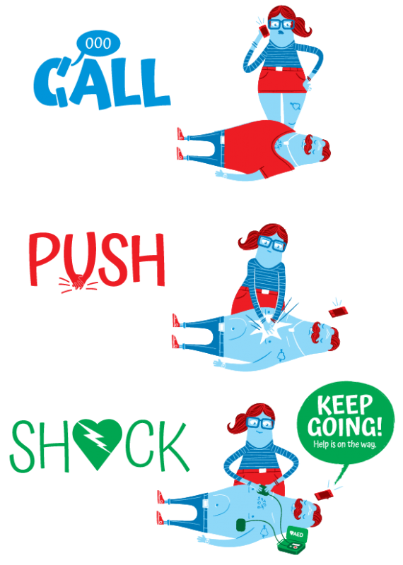 Graphic showing a person using a defibrillator with the text call push shock
